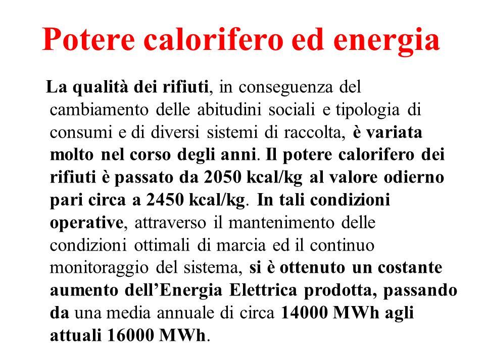 Potere calorifero ed energia