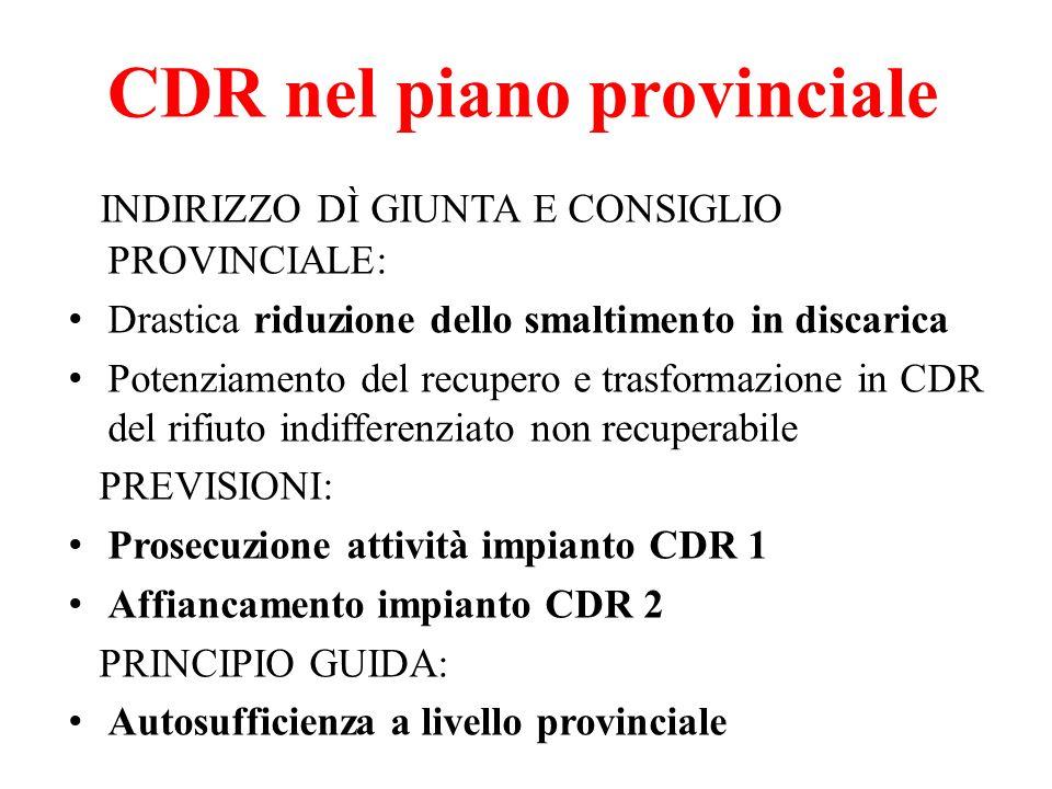 CDR nel piano provinciale