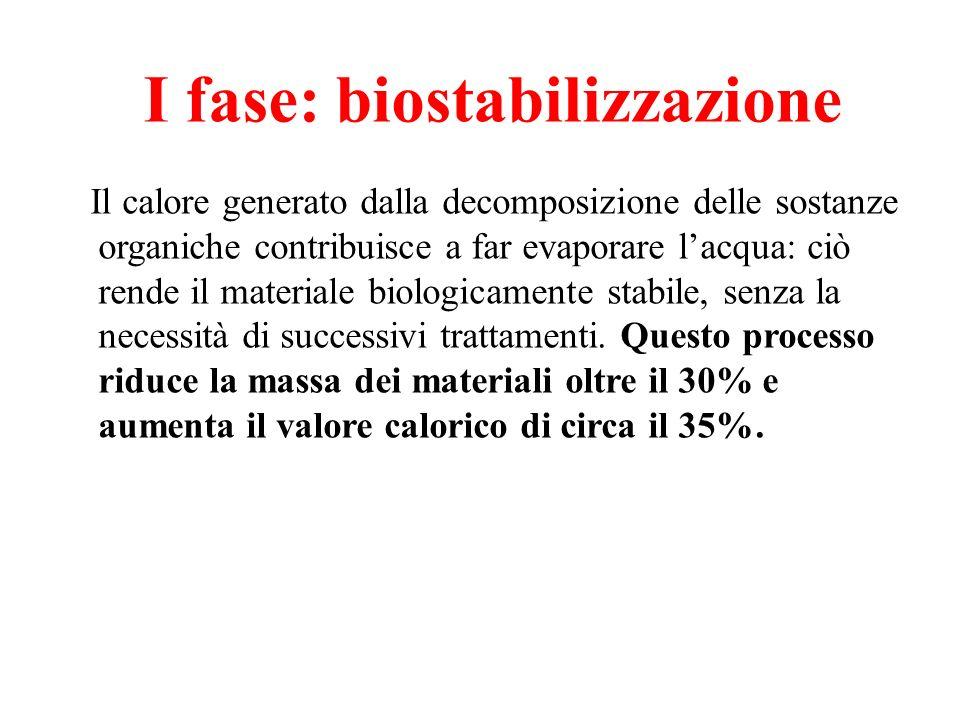 I fase: biostabilizzazione
