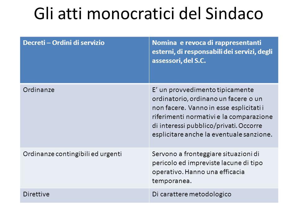 Gli atti monocratici del Sindaco