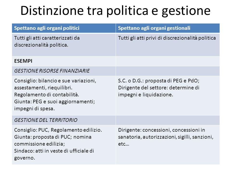 Distinzione tra politica e gestione