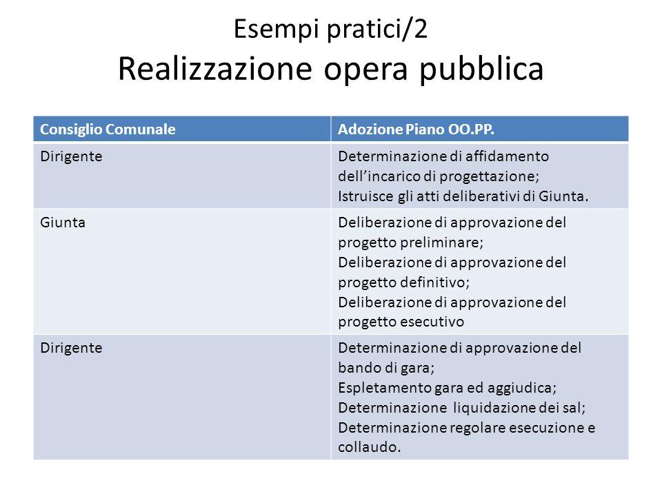 Esempi pratici/2 Realizzazione opera pubblica
