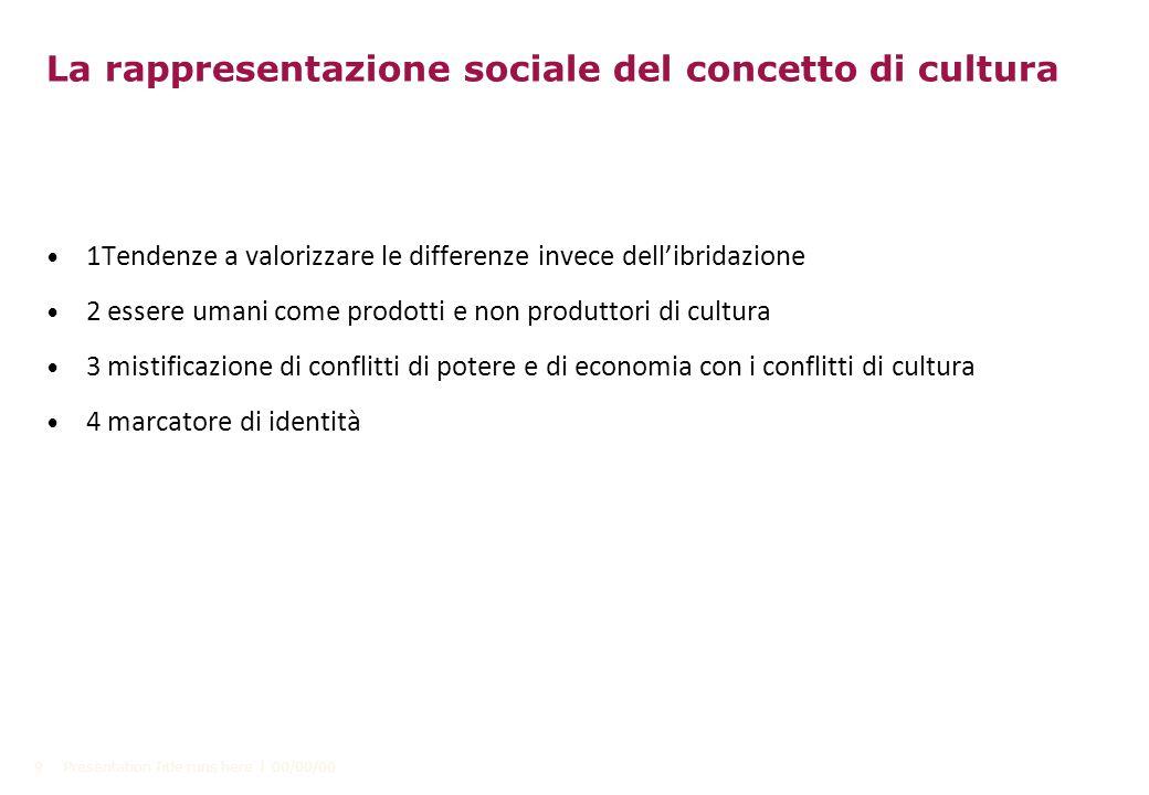 La rappresentazione sociale del concetto di cultura