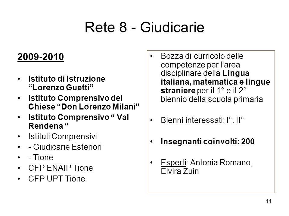 Rete 8 - Giudicarie 2009-2010. Istituto di Istruzione Lorenzo Guetti Istituto Comprensivo del Chiese Don Lorenzo Milani
