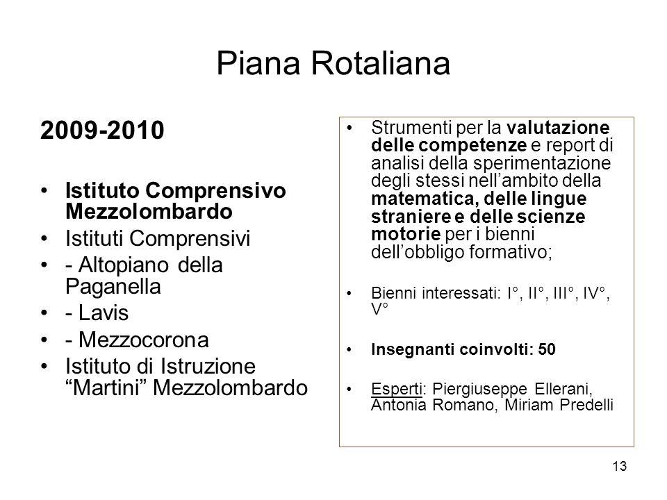 Piana Rotaliana 2009-2010 Istituto Comprensivo Mezzolombardo