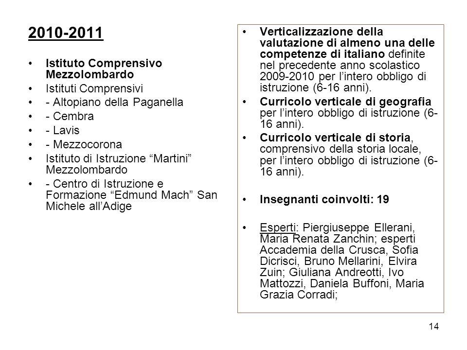 2010-2011 Istituto Comprensivo Mezzolombardo. Istituti Comprensivi. - Altopiano della Paganella. - Cembra.