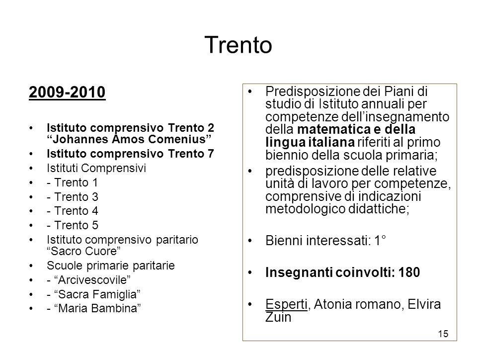 Trento 2009-2010. Istituto comprensivo Trento 2 Johannes Amos Comenius Istituto comprensivo Trento 7.