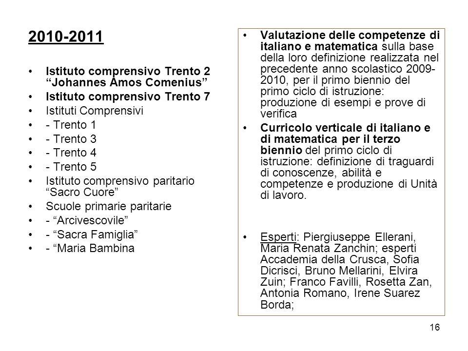2010-2011 Istituto comprensivo Trento 2 Johannes Amos Comenius Istituto comprensivo Trento 7. Istituti Comprensivi.
