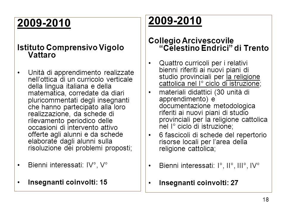 2009-2010 Collegio Arcivescovile Celestino Endrici di Trento.