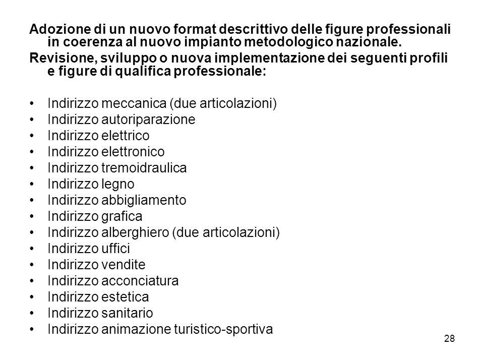 Adozione di un nuovo format descrittivo delle figure professionali in coerenza al nuovo impianto metodologico nazionale.
