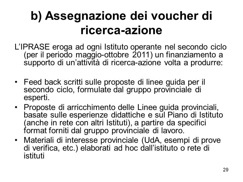 b) Assegnazione dei voucher di ricerca-azione