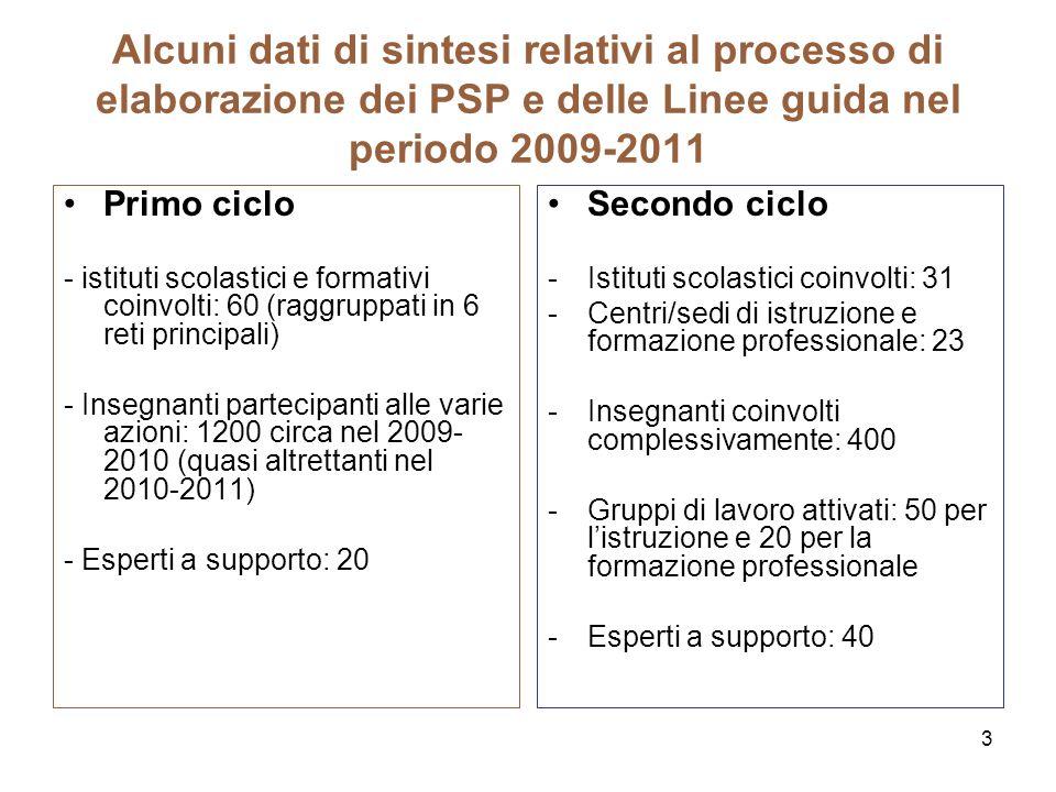 Alcuni dati di sintesi relativi al processo di elaborazione dei PSP e delle Linee guida nel periodo 2009-2011