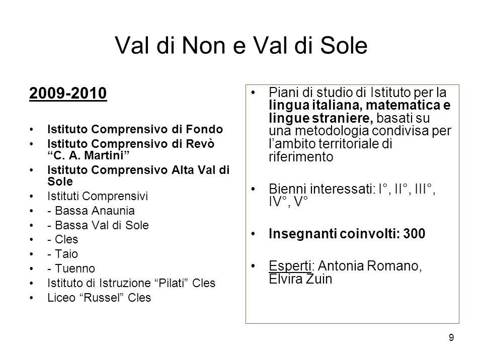 Val di Non e Val di Sole 2009-2010. Istituto Comprensivo di Fondo. Istituto Comprensivo di Revò C. A. Martini