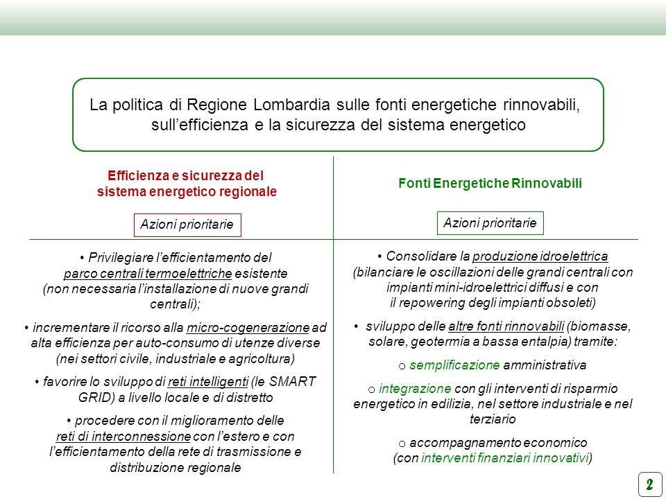 La politica di Regione Lombardia sulle fonti energetiche rinnovabili,