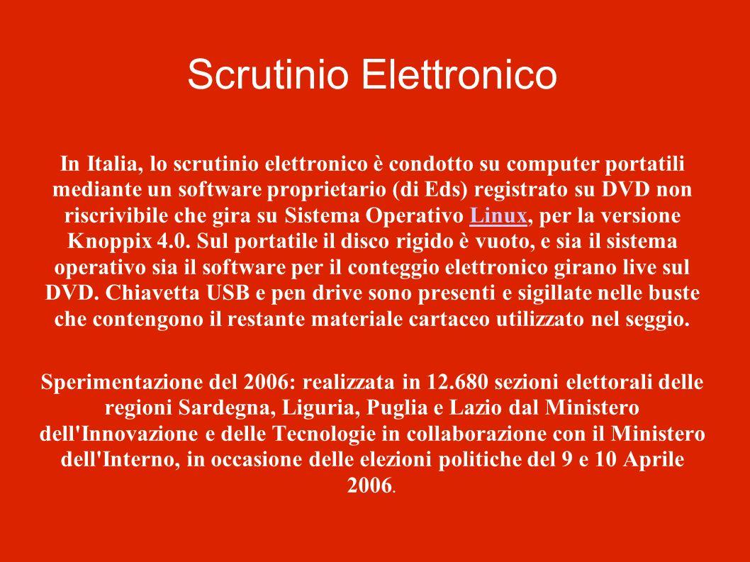Scrutinio Elettronico