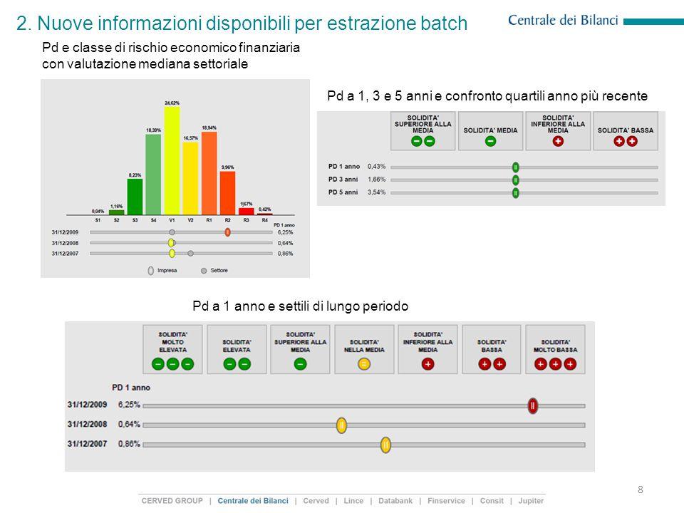 2. Nuove informazioni disponibili per estrazione batch