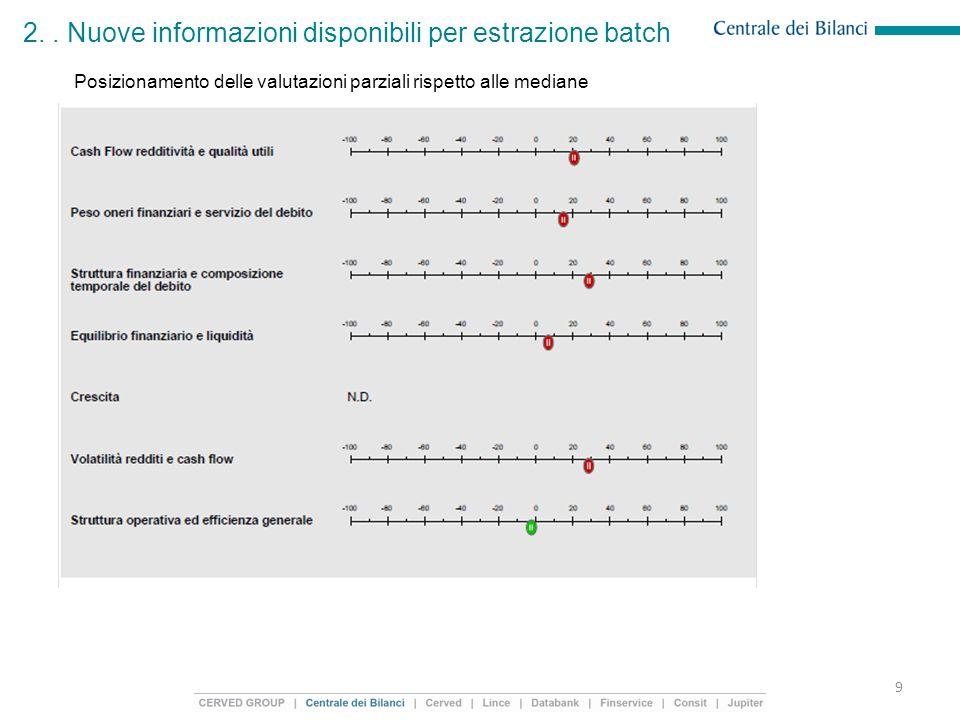 2. . Nuove informazioni disponibili per estrazione batch