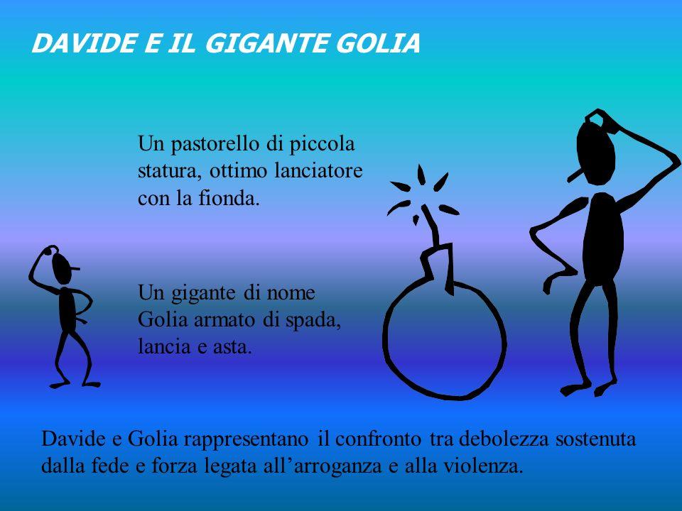 DAVIDE E IL GIGANTE GOLIA