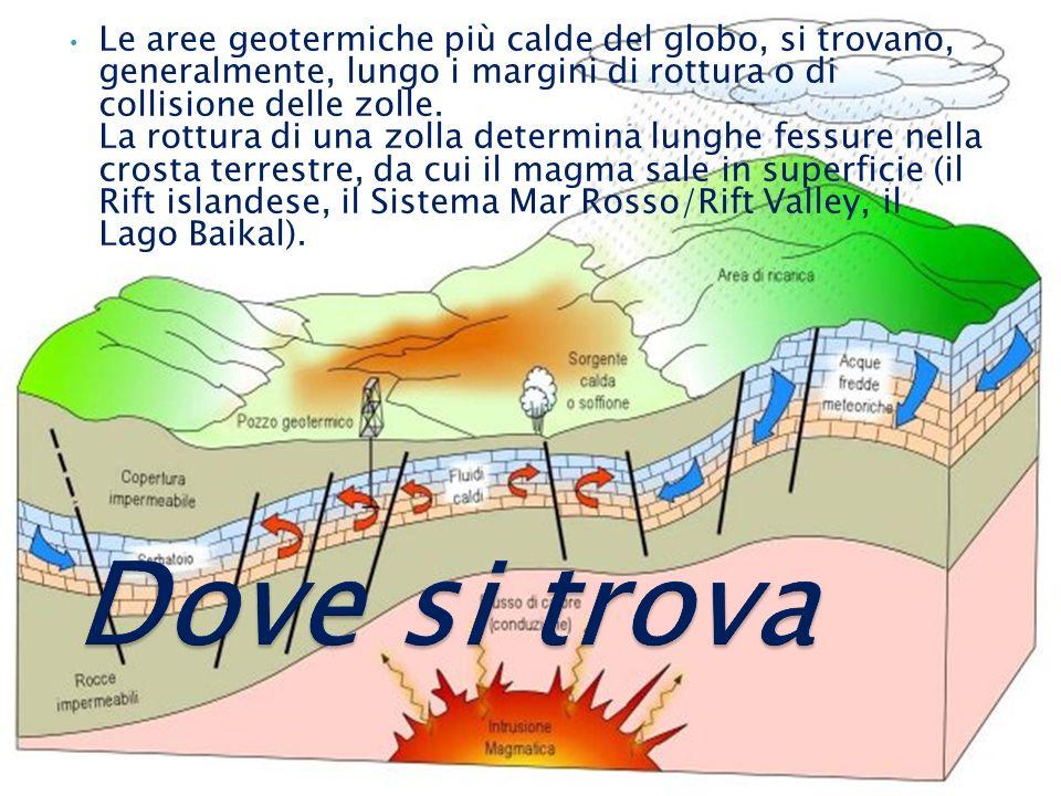 Le aree geotermiche più calde del globo, si trovano, generalmente, lungo i margini di rottura o di collisione delle zolle. La rottura di una zolla determina lunghe fessure nella crosta terrestre, da cui il magma sale in superficie (il Rift islandese, il Sistema Mar Rosso/Rift Valley, il Lago Baikal).