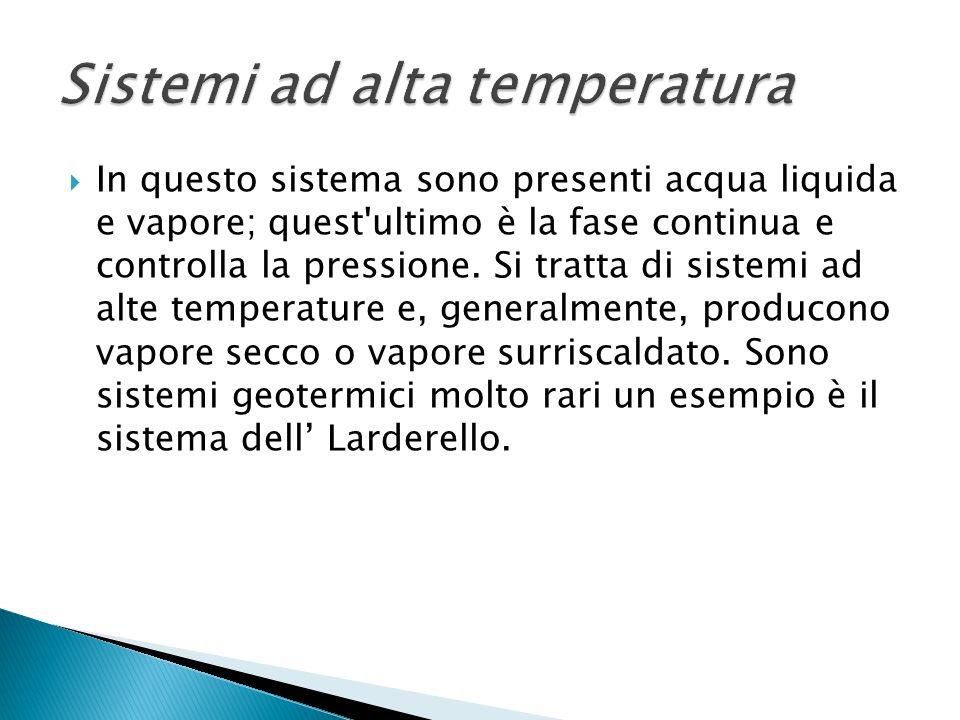 Sistemi ad alta temperatura