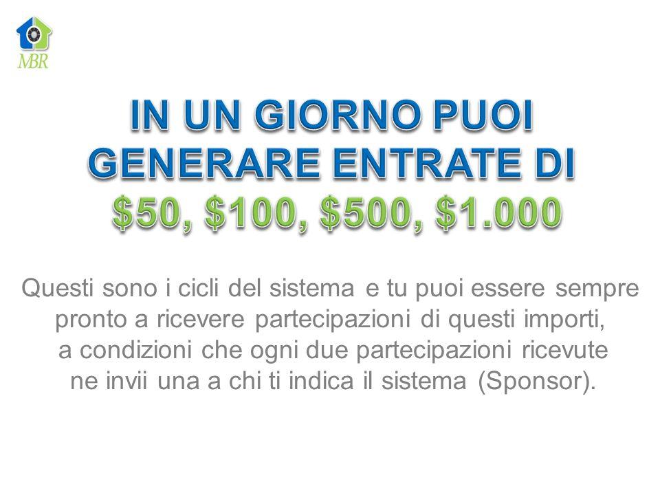 IN UN GIORNO PUOI GENERARE ENTRATE DI $50, $100, $500, $1.000