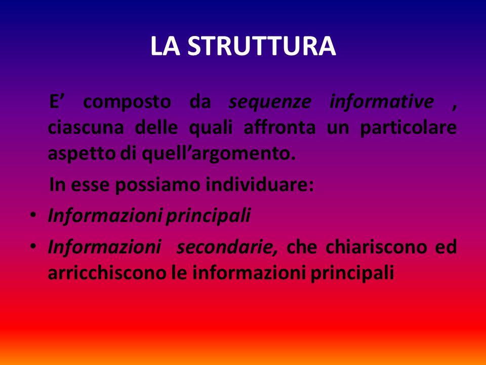 LA STRUTTURAE' composto da sequenze informative , ciascuna delle quali affronta un particolare aspetto di quell'argomento.