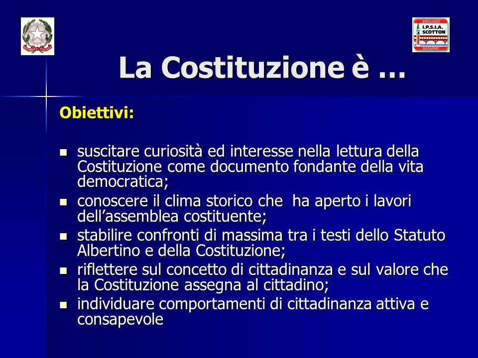 La Costituzione è … Obiettivi: