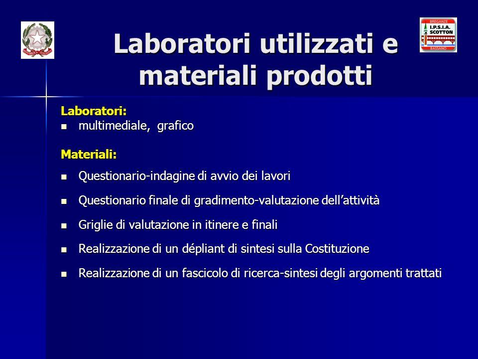 Laboratori utilizzati e materiali prodotti