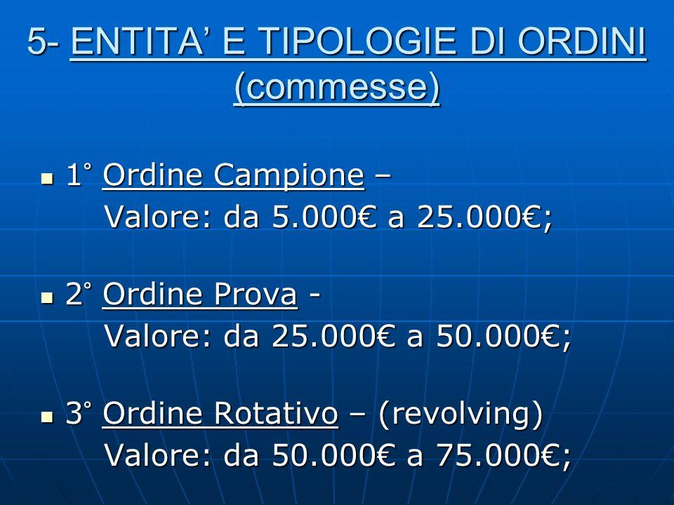 5- ENTITA' E TIPOLOGIE DI ORDINI (commesse)