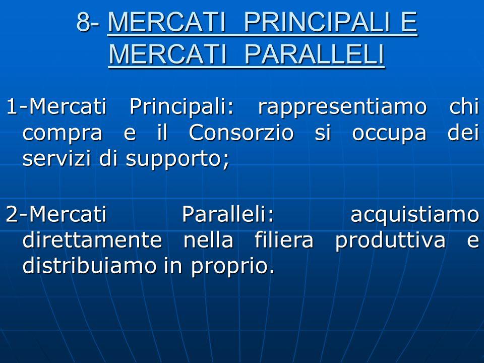 8- MERCATI PRINCIPALI E MERCATI PARALLELI