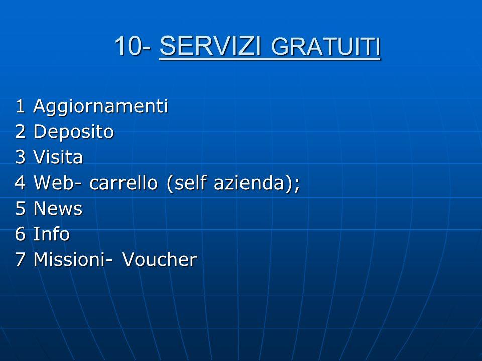 10- SERVIZI GRATUITI 1 Aggiornamenti 2 Deposito 3 Visita