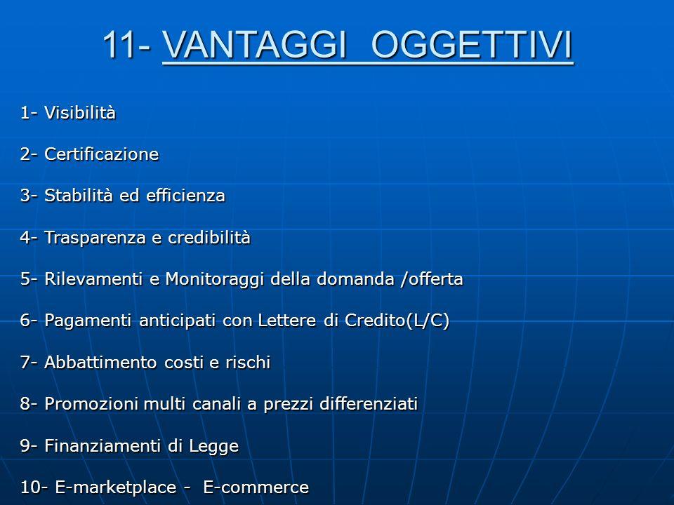 11- VANTAGGI OGGETTIVI 1- Visibilità 2- Certificazione