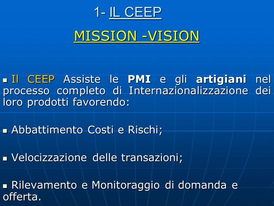1- IL CEEP MISSION -VISION. Il CEEP Assiste le PMI e gli artigiani nel processo completo di Internazionalizzazione dei loro prodotti favorendo: