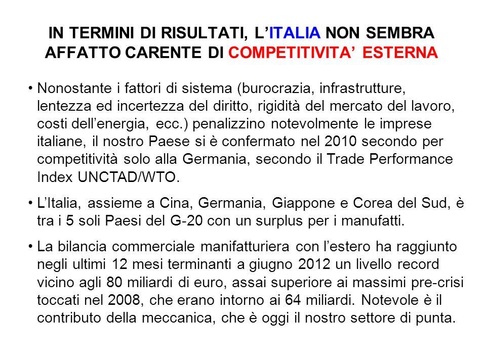 IN TERMINI DI RISULTATI, L'ITALIA NON SEMBRA AFFATTO CARENTE DI COMPETITIVITA' ESTERNA