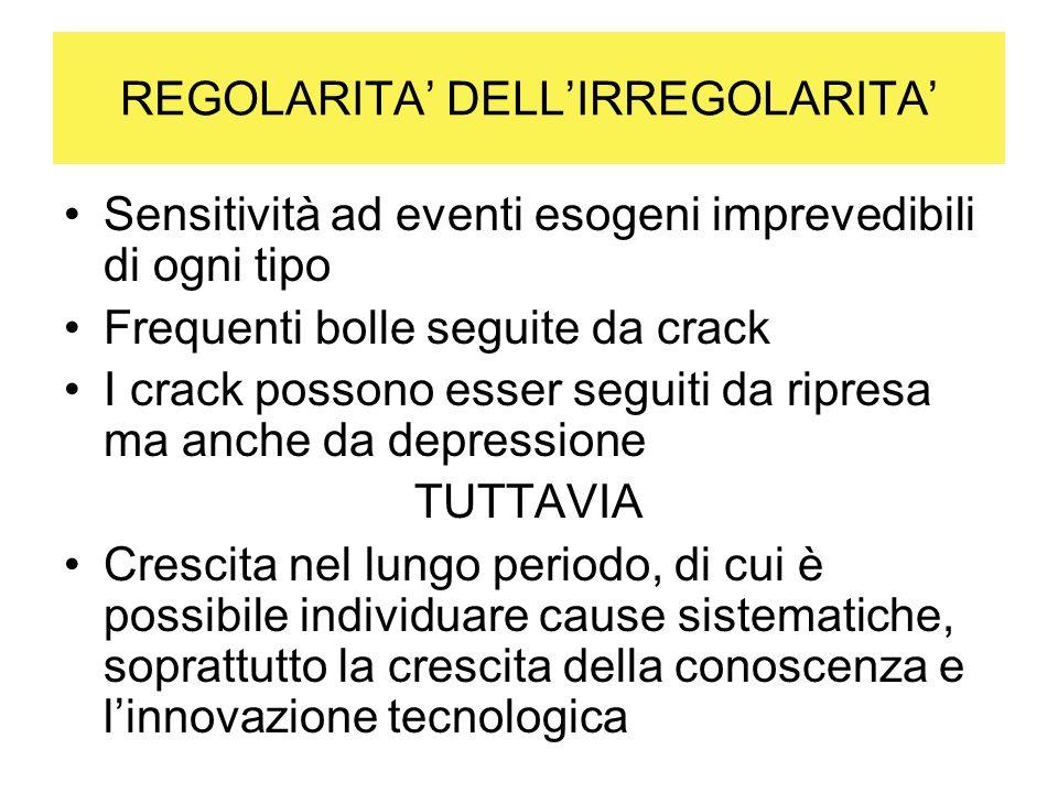 REGOLARITA' DELL'IRREGOLARITA'