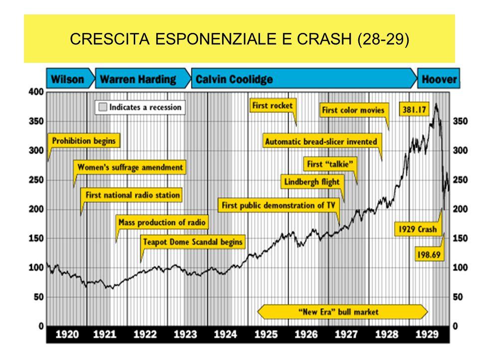 CRESCITA ESPONENZIALE E CRASH (28-29)