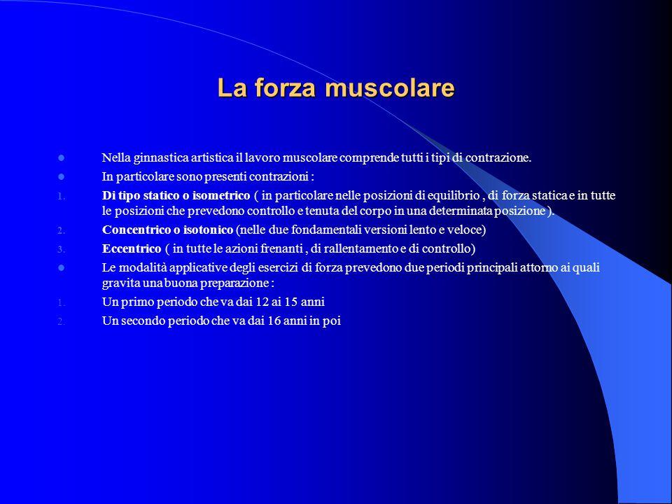 La forza muscolare Nella ginnastica artistica il lavoro muscolare comprende tutti i tipi di contrazione.