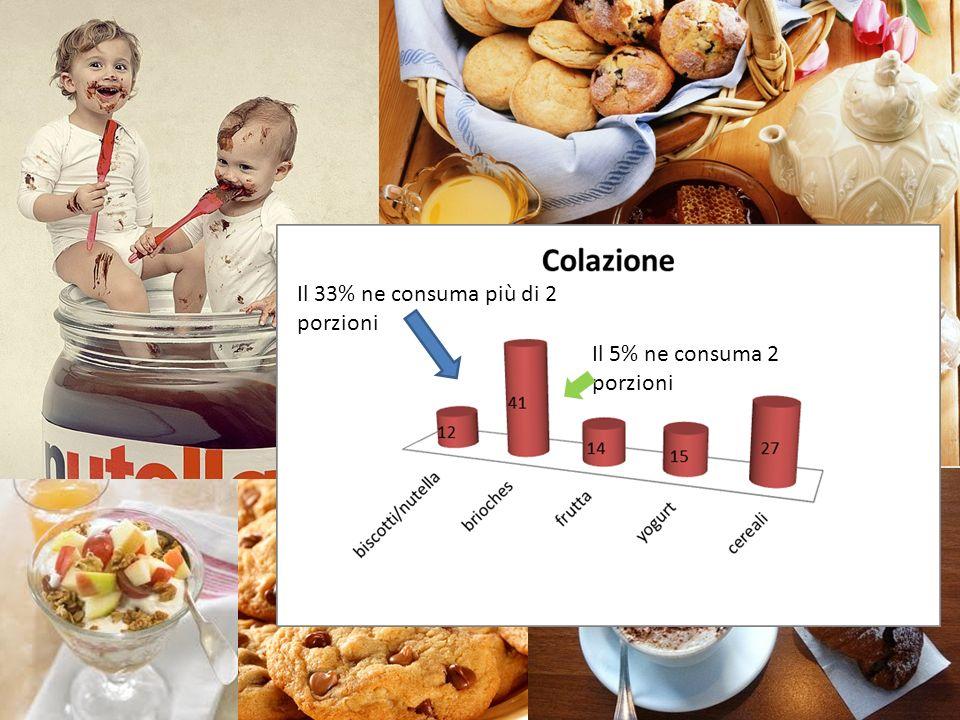 Il 33% ne consuma più di 2 porzioni
