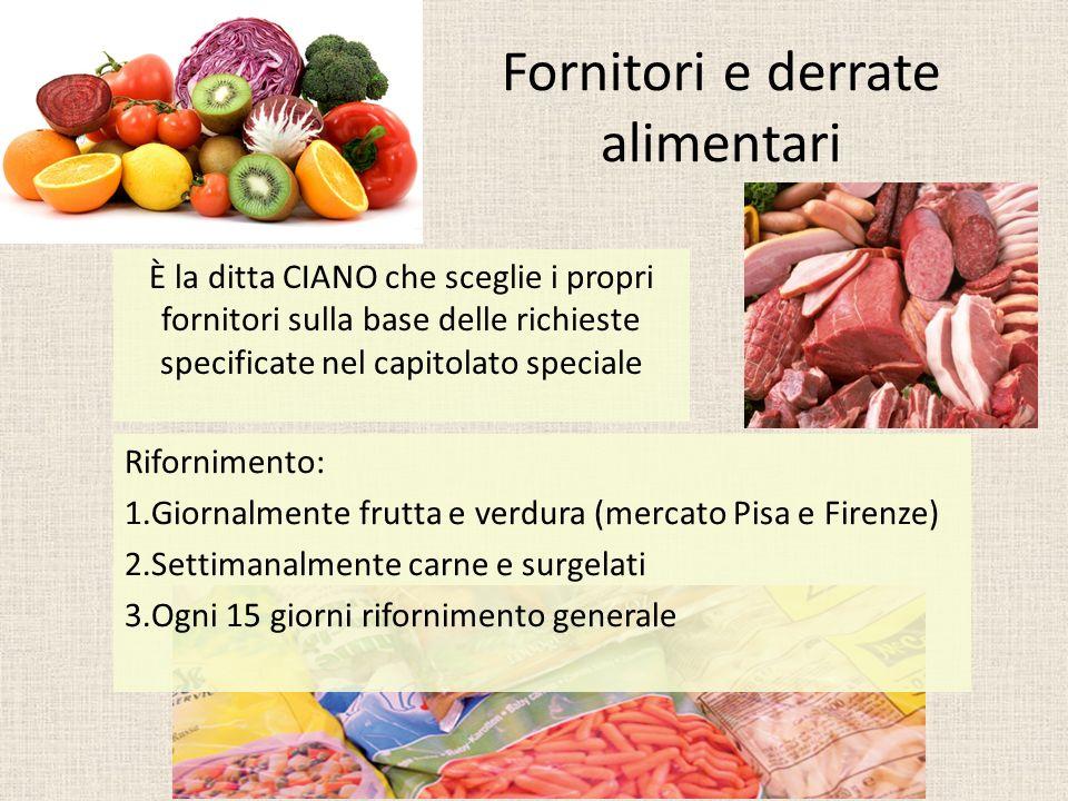 Fornitori e derrate alimentari