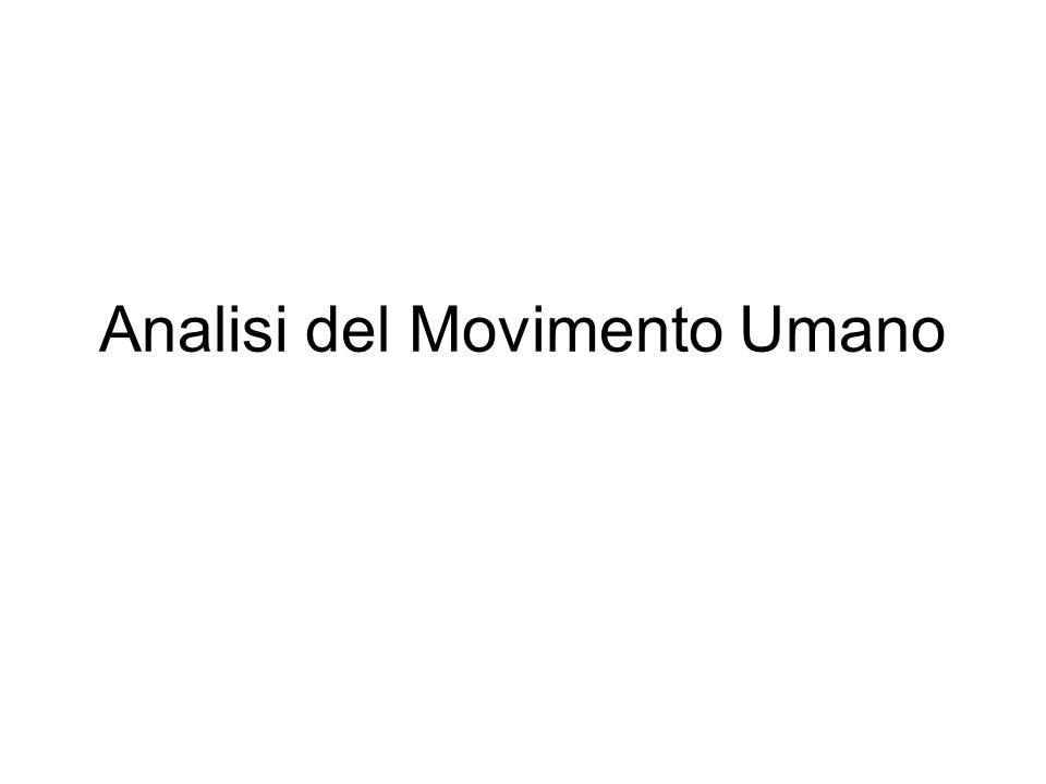 Analisi del Movimento Umano