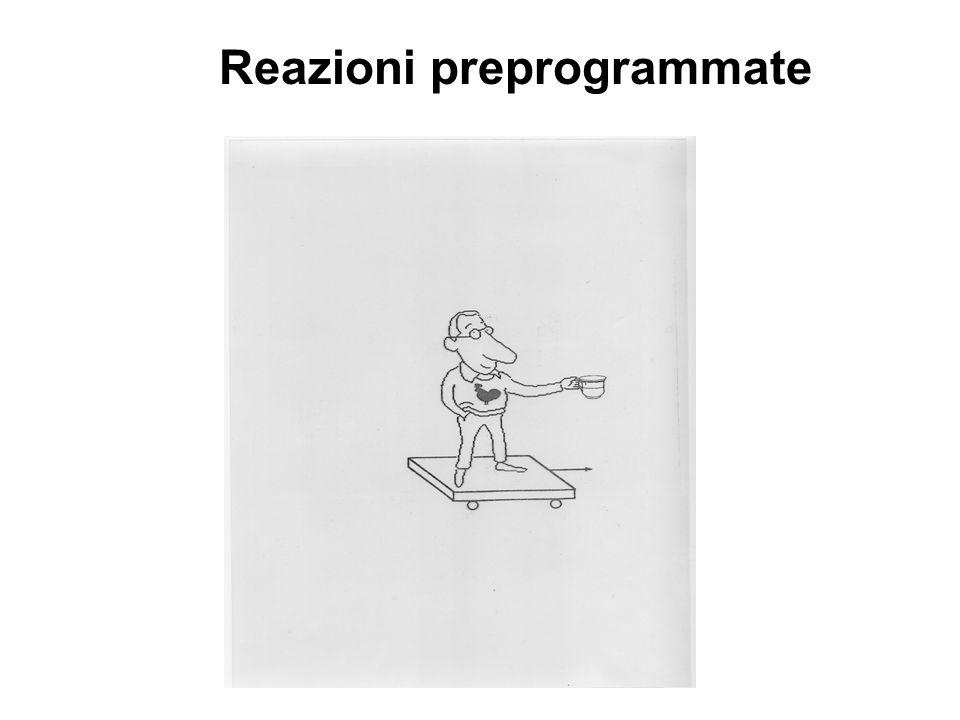 Reazioni preprogrammate