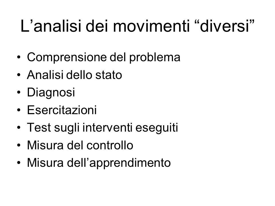 L'analisi dei movimenti diversi