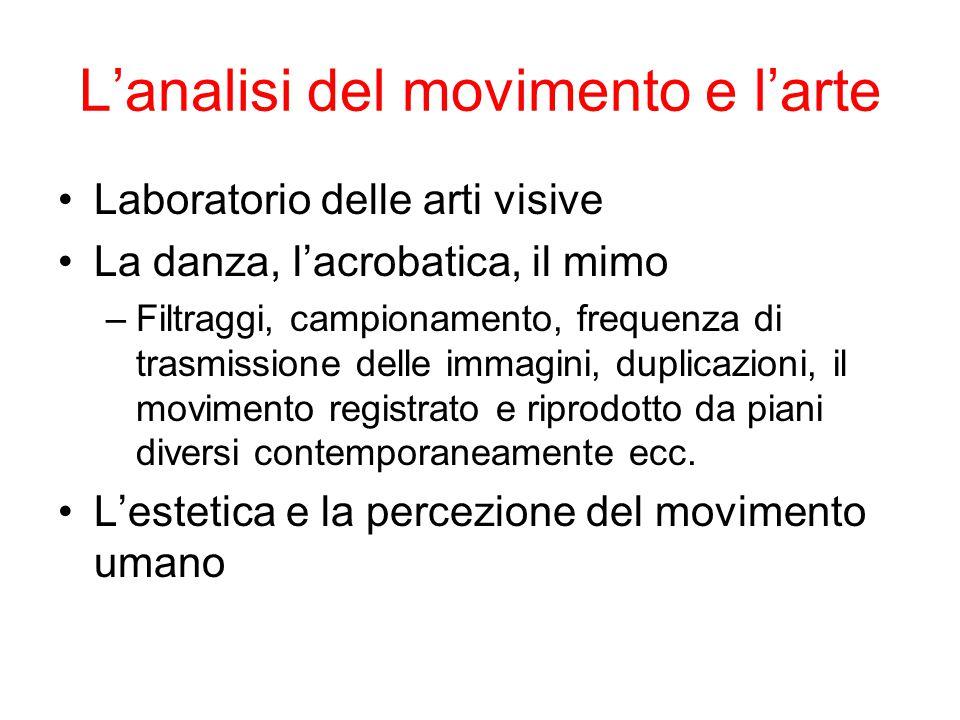 L'analisi del movimento e l'arte