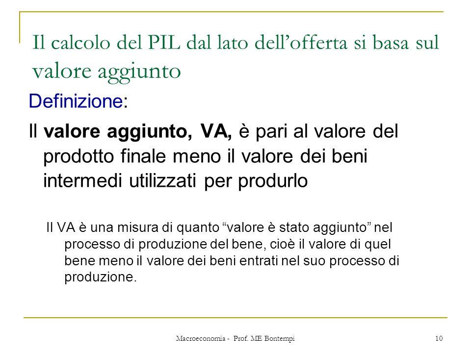 Il calcolo del PIL dal lato dell'offerta si basa sul valore aggiunto