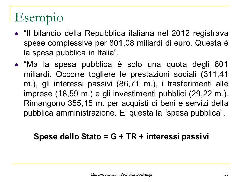 Spese dello Stato = G + TR + interessi passivi