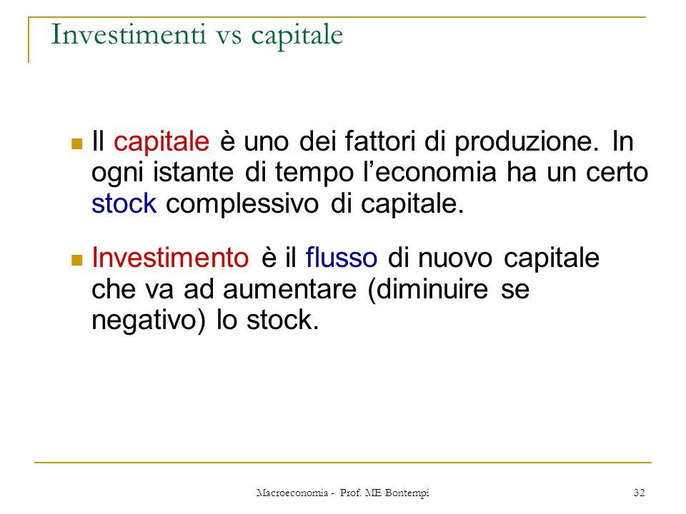 Investimenti vs capitale