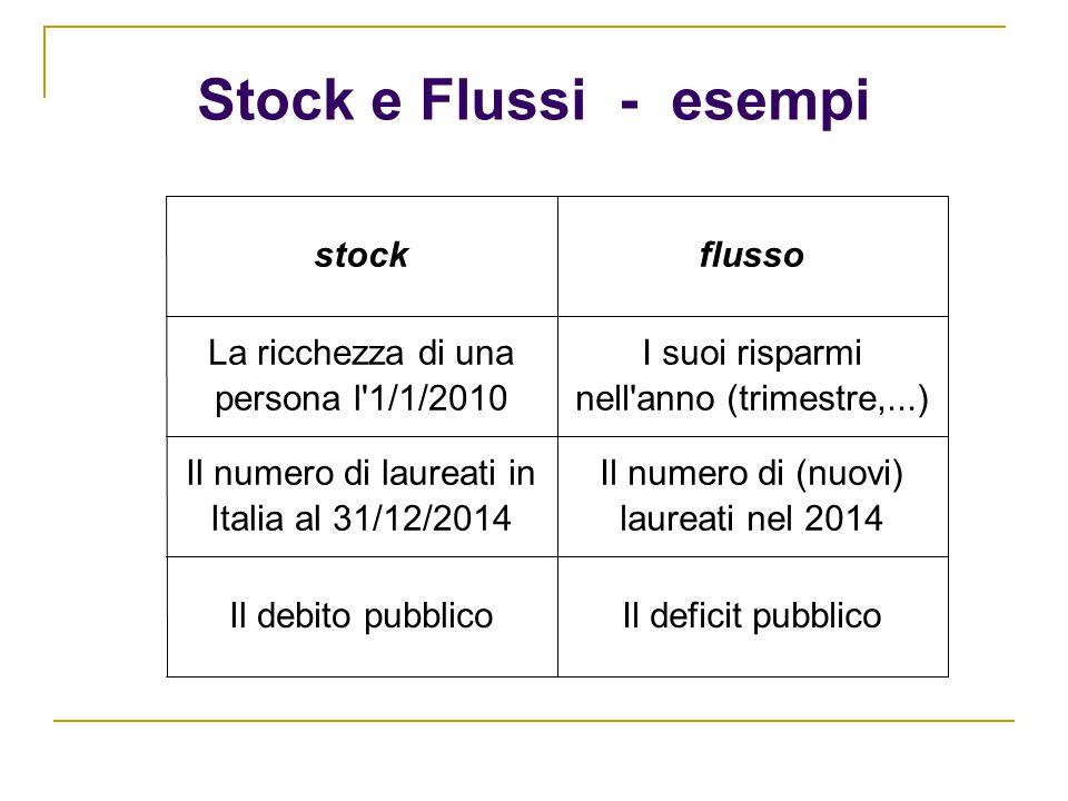 Stock e Flussi - esempi stock flusso