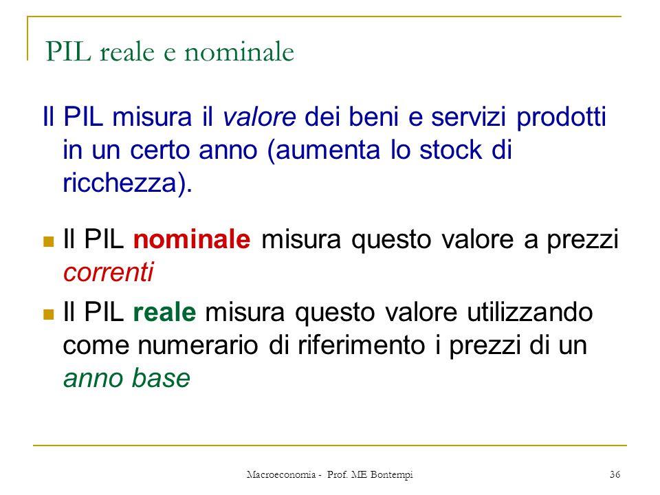 Macroeconomia - Prof. ME Bontempi