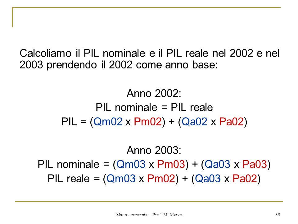 PIL nominale = PIL reale PIL = (Qm02 x Pm02) + (Qa02 x Pa02)