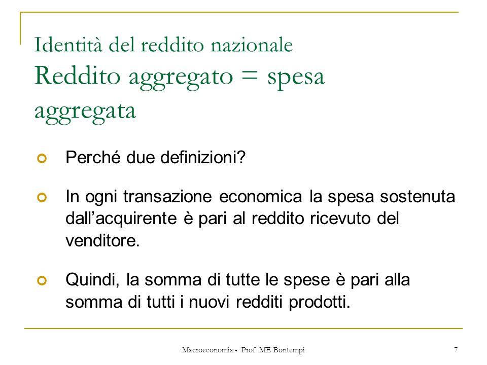 Identità del reddito nazionale Reddito aggregato = spesa aggregata